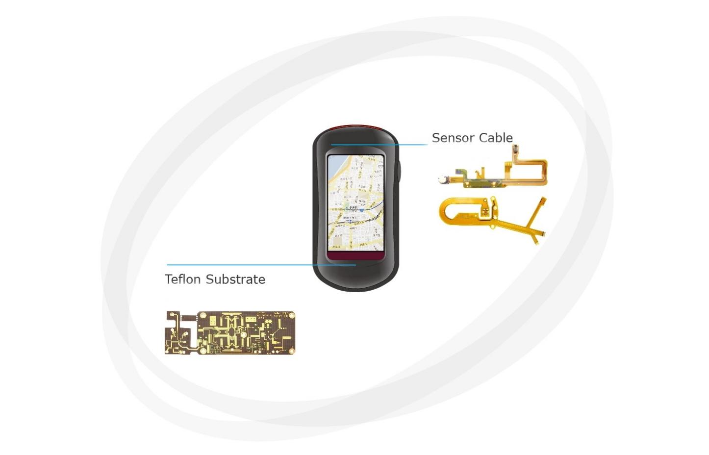 GPS Img