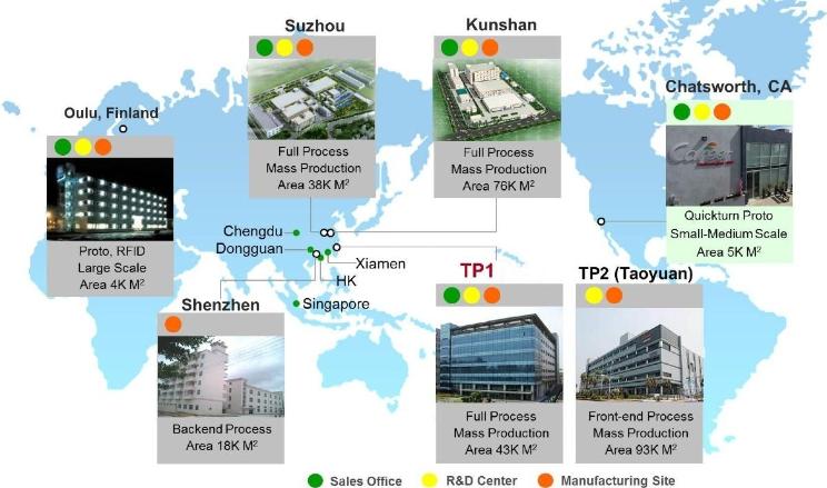 Global Partners Image